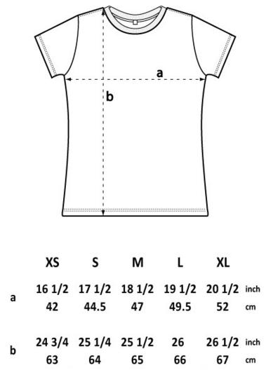 EP02 sizes