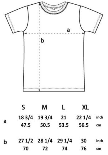EP03 sizes