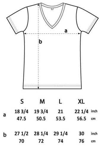 EP03V sizes