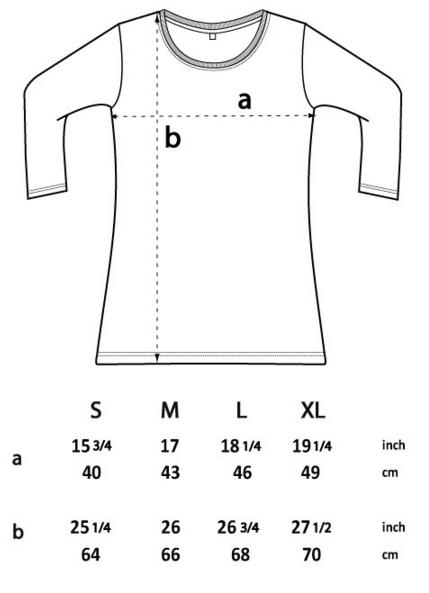 EP07 sizes