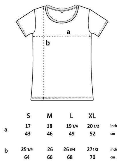 EP09 sizes