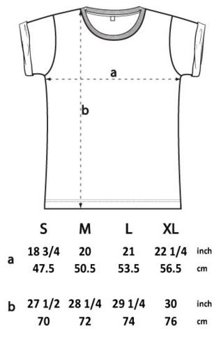 EP11 sizes