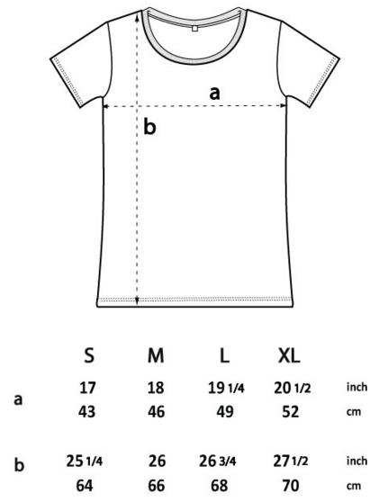 EP14 sizes