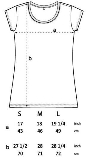 EP41 sizes