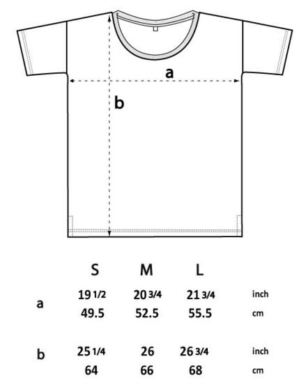 EP46 sizes