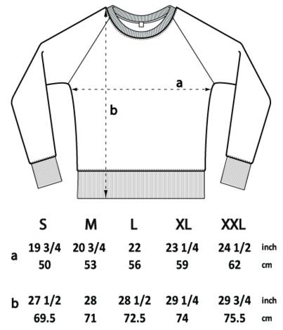EP65 sizes