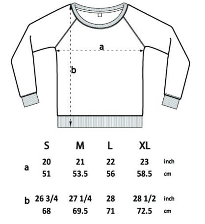 EP66 sizes