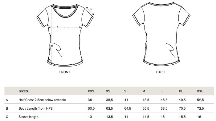 STTW028 sizes