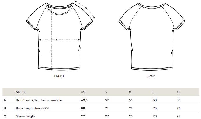 STTW048 sizes